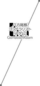 八方尾根ゴンドラリフト「アダム」